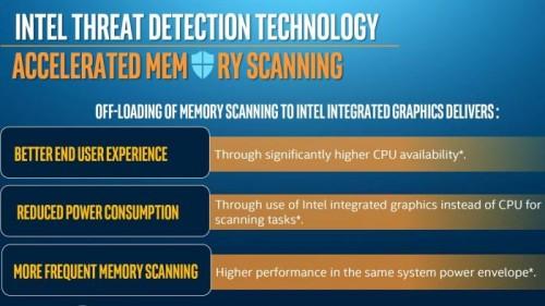 Intel: Neue Sicherheitsfunktionen durch Nutzung der IGPs der CPUs
