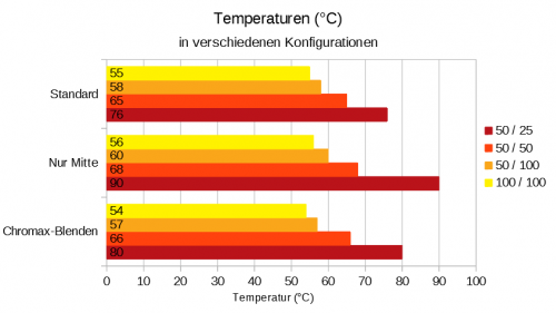 Temperaturen-2.png