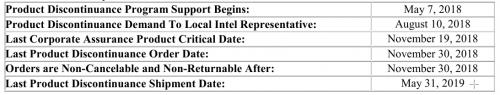 Intel-stellt-Core-i7-7740X-und-i5-7640X-ein.png