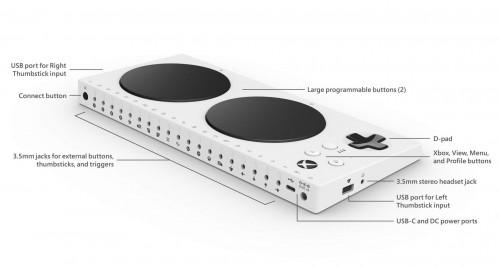 Xbox Adaptive Controller: Gamepad für Anwender mit Bewegungseinschränkungen