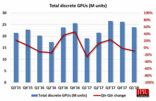 Marktforschung-GPU-Jon-peddie-Research.png