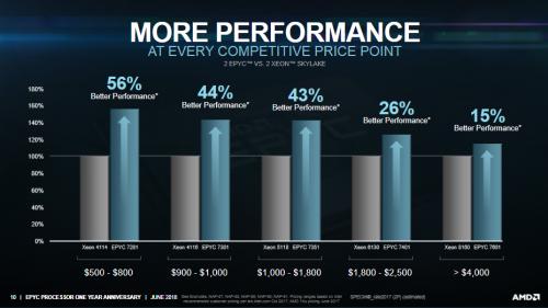 AMD-webinar-Epyc-15.png