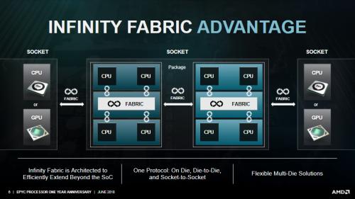 AMD-webinar-Epyc-19.png