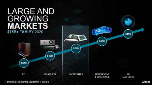 AMD-webinar-Epyc-21.png