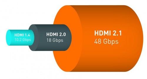 HDMI 2.1 VVR: Dynamische Frameraten werden zum Standard