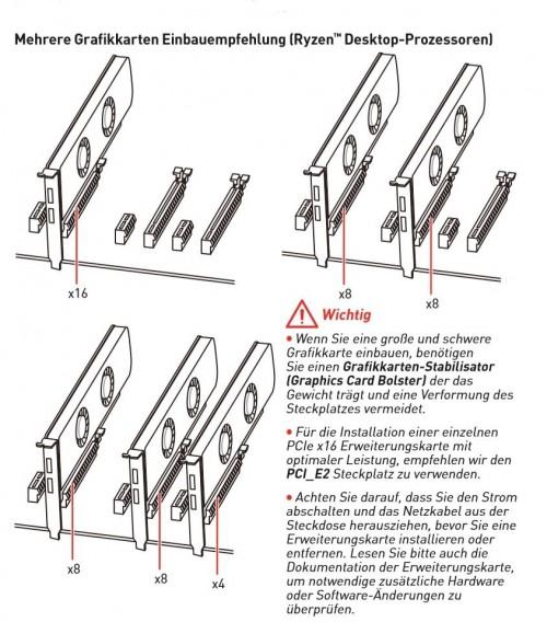 103.-PCIe-Anbindung---Grafikkarten-Einbau-Moglichkeiten.jpg