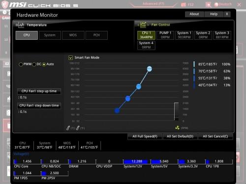 623.-MSI-Click-Bios-5---CPU-Fan-Control.jpg