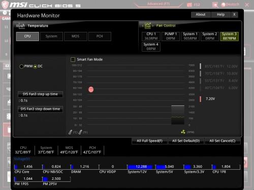 624.-MSI-Click-Bios-5---System-Fan-Control.jpg