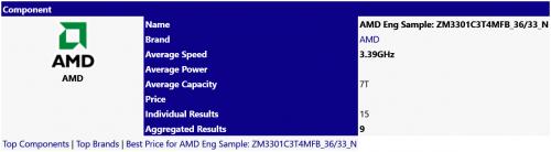 Screenshot_2018-07-05-Details-for-Component-AMD-Eng-Sample-ZM3301C3T4MFB_36-33_N.png