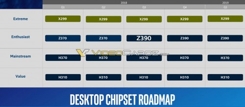 Intel-Chipset-Roadmap-2.jpg