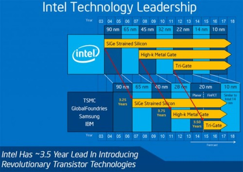 intel-10nm-roadmap.jpg