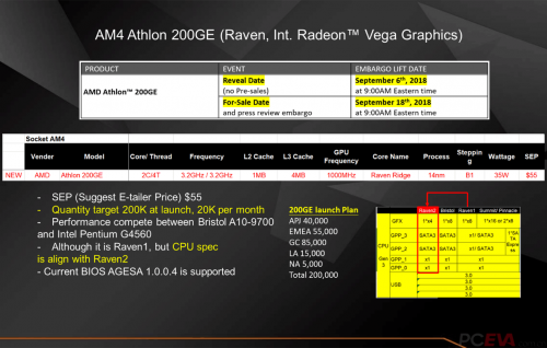 AMD-Athlon-200GE-2.png