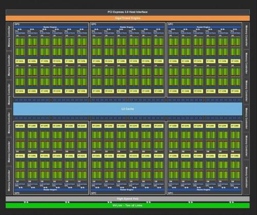 Nvidia RTX GeForce 2080 Serie: Architekturdetails zu Turing