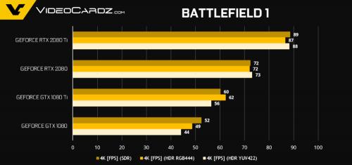 GeForce-RTX-2080-Ti-RTX-2080-Battlefield-1-1-1000x469.png