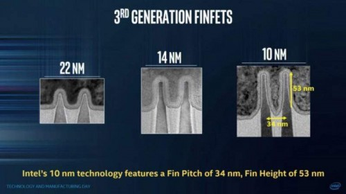 small_Intel-10nm-FinFET.jpg