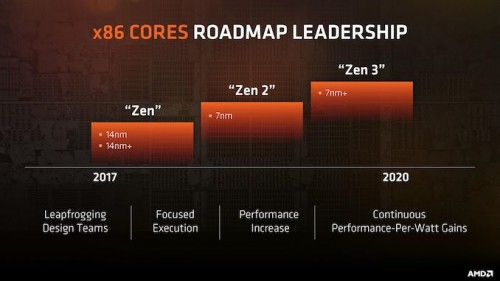 AMD_Leadership_678x452.jpg