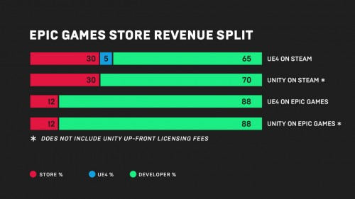 epic-games-store-provision.jpg