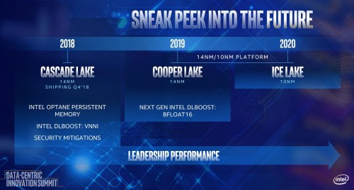 Intel-roadmap-Aug-2018.jpg