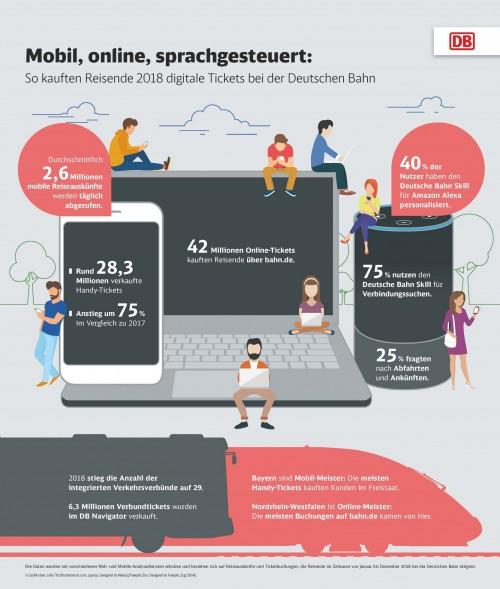 Infografik_Jahresbilanz_Onlinevertrieb_2018-data.jpg