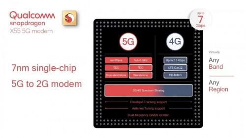 Snapdragon-865-SoC auch ohne 5G-Unterstützung?