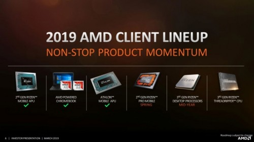 AMD-Zen-2-Line-Up-Roadmap.jpg