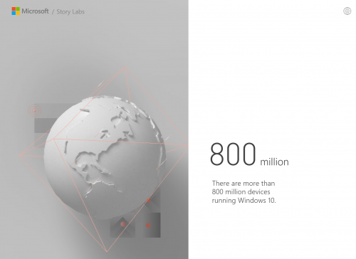 Screenshot_2019-03-08-Microsoft-by-the-Numbers.png