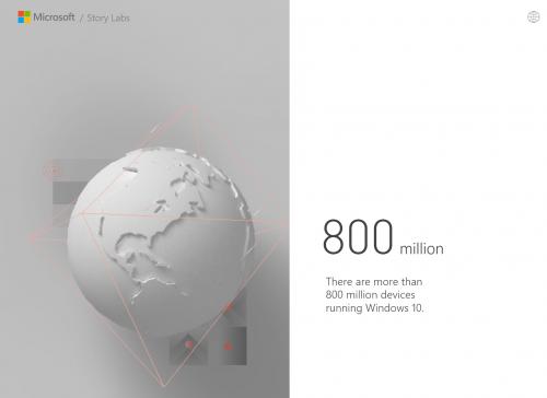 Screenshot 2019 03 08 Microsoft by the Numbers