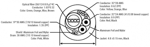 aoc_cable_cross-section_575px.png