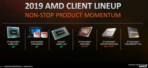 ryzen roadmap 1