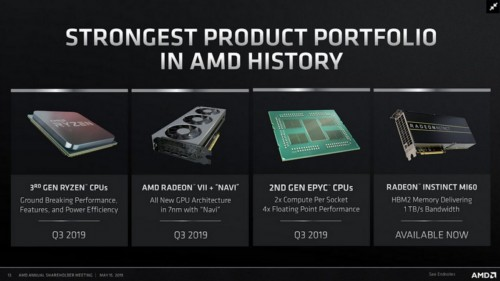 AMD_Roadmap_2019.jpg