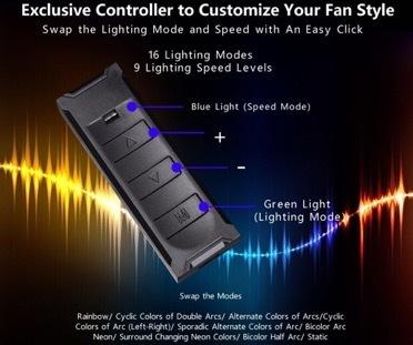 Bora Digital: Lian Li stellt adressierbare RGB-LED-Lüfter vor