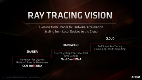 ray-tracing-amd-vision2-1600x900.jpg