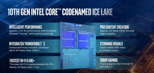 intel-ice-lake-cpus-1.jpg
