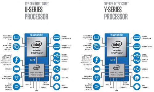 intel-ice-lake-cpus.jpg
