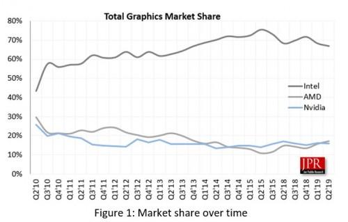 marktanteiljjp-grafikkarten.jpg