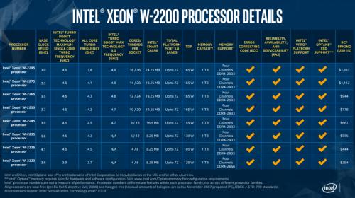 intel-xeon-w-2200.png