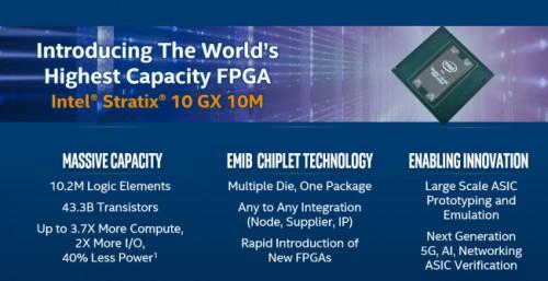 Stratix 10 GX 10M: Intel stellt weltgrößtes FPGA vor