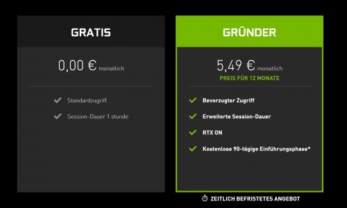 Nvidia GeForce Now: Game-Streaming-Angebot mit eigenen Spielen