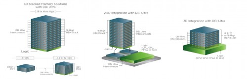 Invensas-DBI-Ultra-1_A83A63B3C14844D6B7725964BDB4A658.jpg