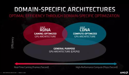 AMD-Radeon-Effizienz.png