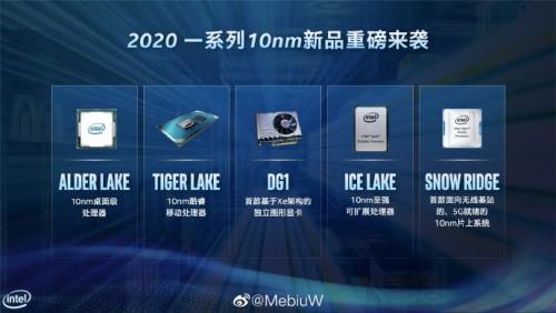 Intel Alder Lake und Ice Lake: 10-nm-Lineup für 2020 enthüllt