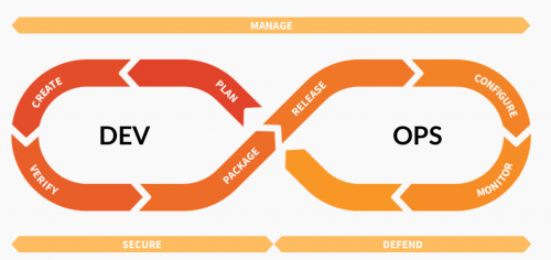 Screenshot_2020-04-27-The-DevOps-Lifecycle-with-GitLab.png