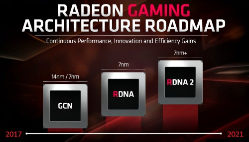 RDNA-AMD-Grafikarchitektur-Roadmap-2019-2021.jpg