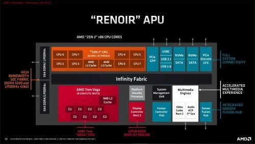 AMD-Renoir-APU.jpg