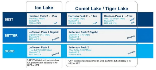 Intel-Tiger-Lake-1-1-1000x448.jpg