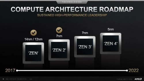 AMD-Pitch-Deck-June-2020_FINAL_.png
