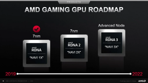 AMD-Pitch-Deck-June-2020_FINAL_Seite_50.png