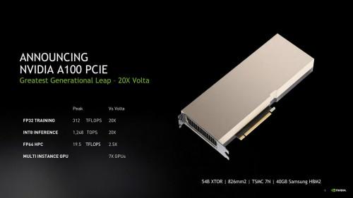 Nvidia-Ampere.jpg