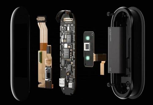 Xiaomi Mi Band 5: Europäische Version ohne NFC?