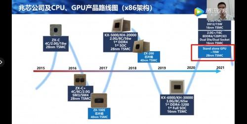 Zhaoxin: Folgen nach x86-CPUs nun eigene GPUs?